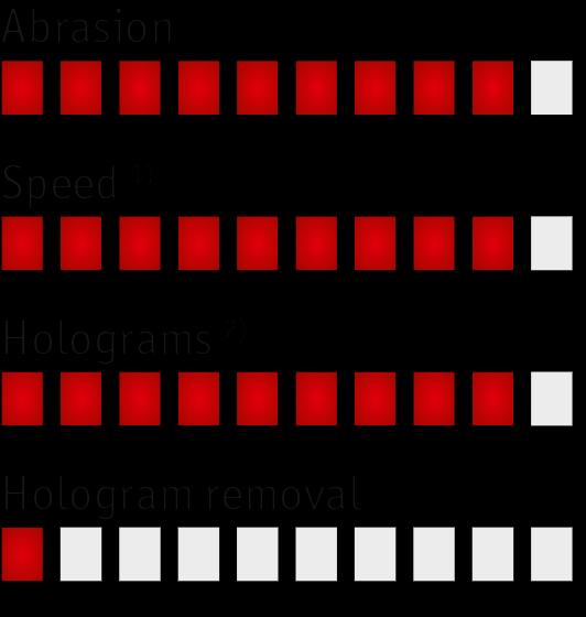 info_polierer_rotativ_en